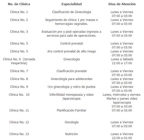 Clinicas de Ginecologia y Obstetricia Hospital San Juan de Dios Guatemala