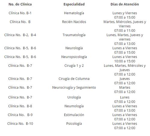 Consulta Externa Hospital San Juan de Dios - Modulo B Pediatria